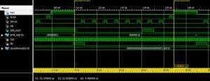FPGA/CPLD System Design with Verilog